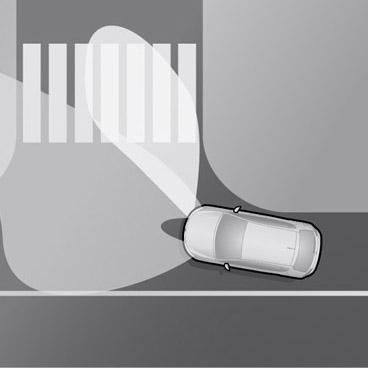 Proiectoare de ceata cu functie cornering